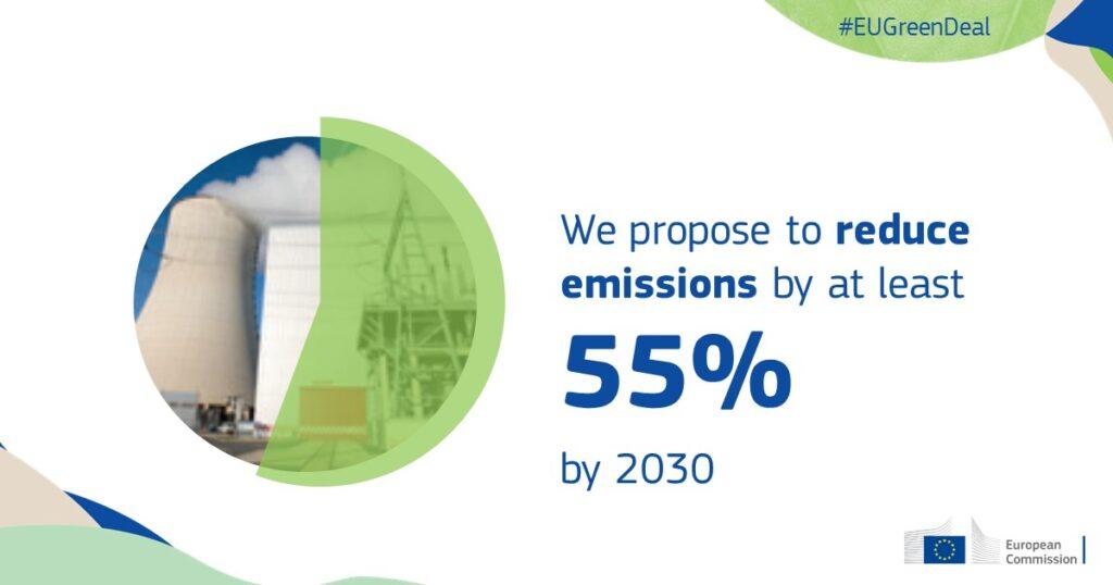 Stato dell'Unione: la Commissione propone una riduzione delle emissioni del 55% entro il 2030